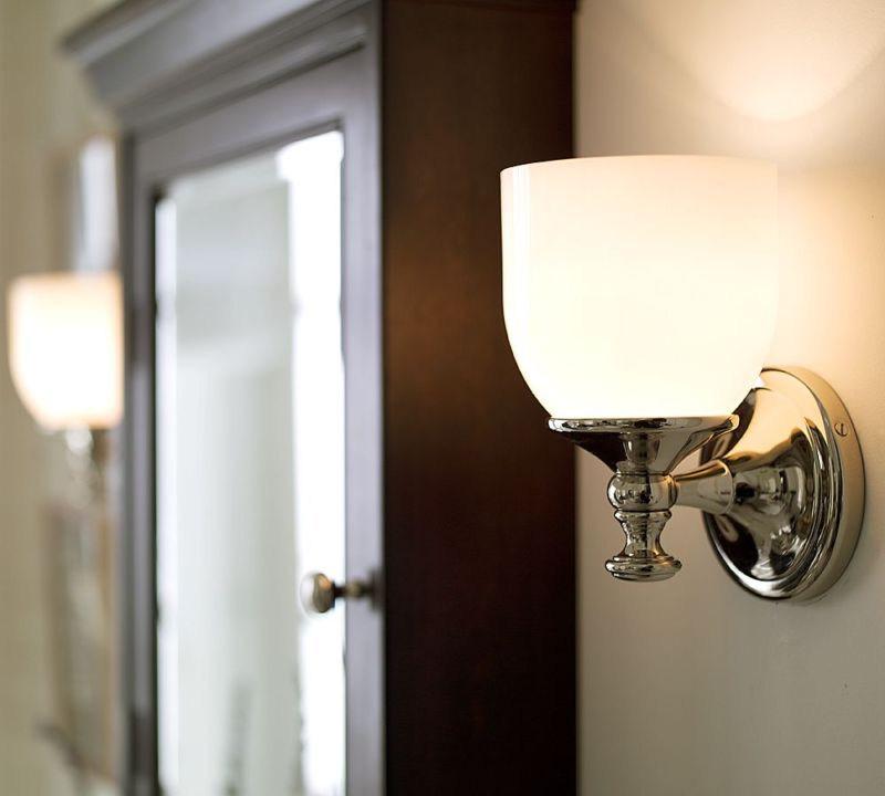 Lamps for bathroom