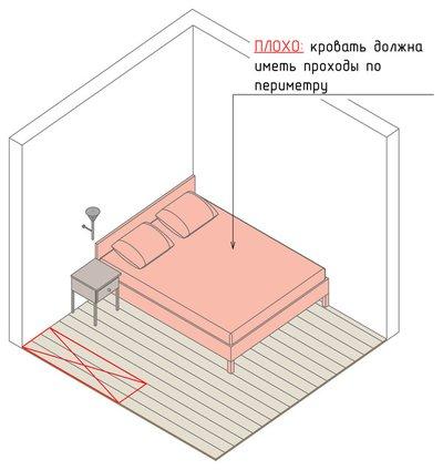 Таблица маленькая комната 2